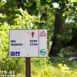 Tabliczki ze szlakami na terenie gminy Rakoniewice